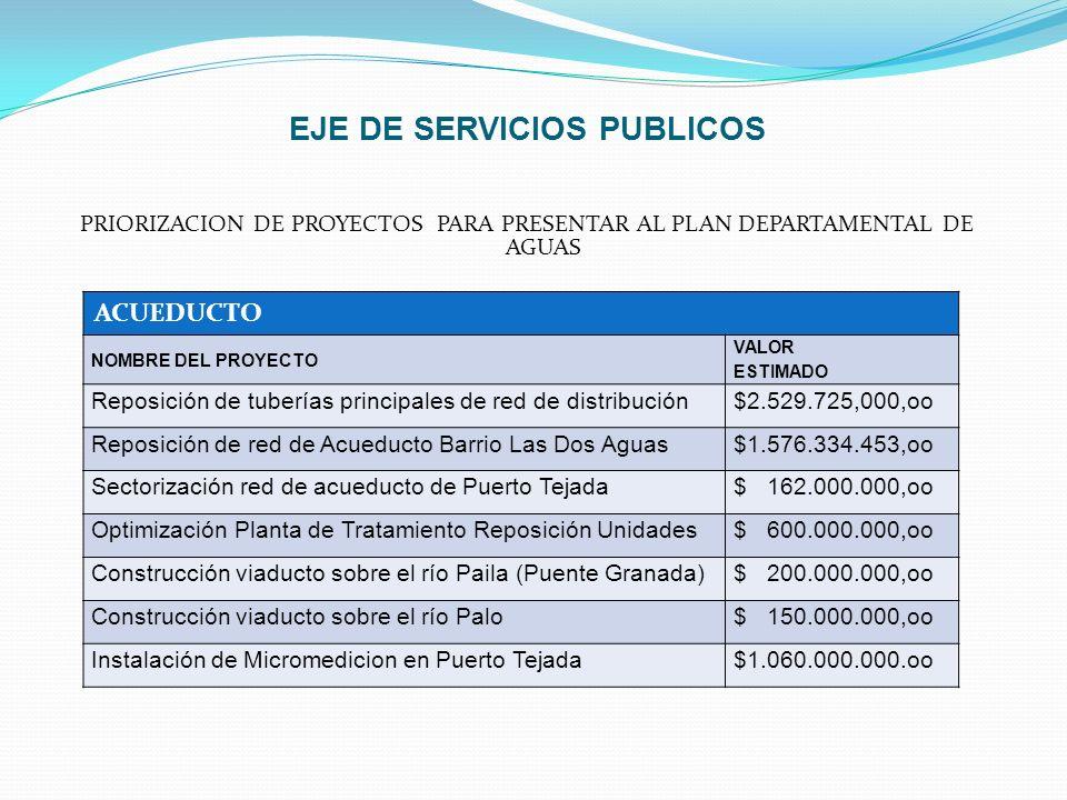 EJE DE SERVICIOS PUBLICOS