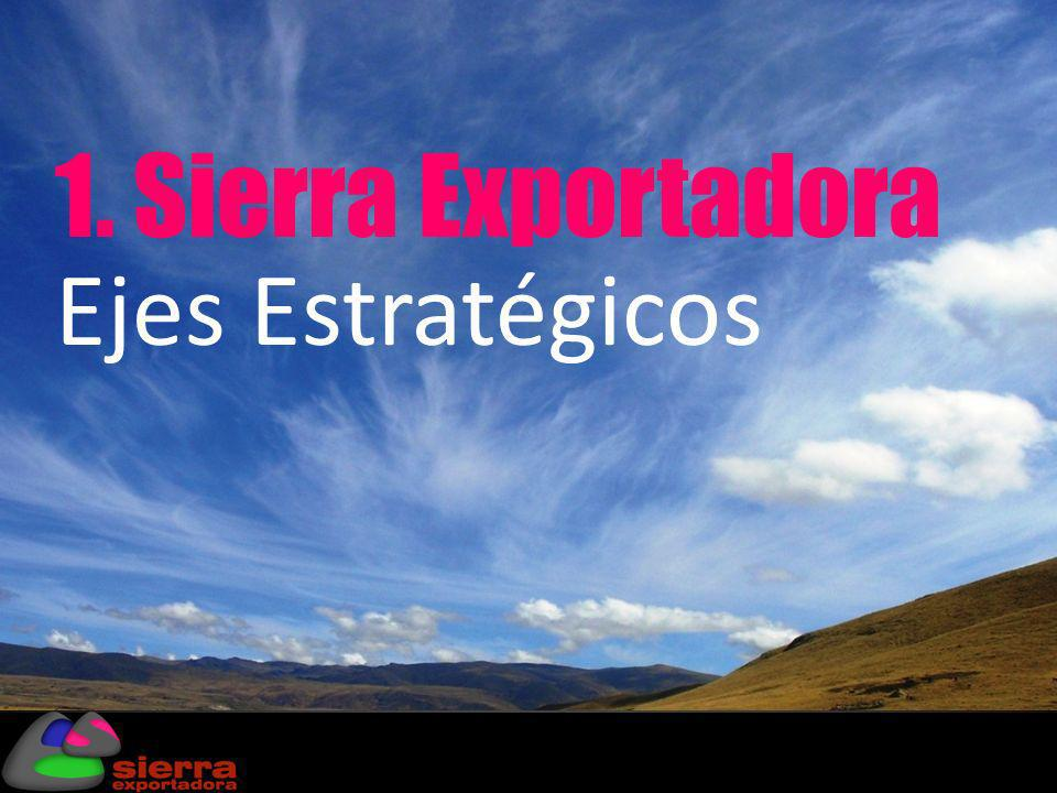 1 18 Sierra Exporta REGIONES CORREDORES NORTE Piura Lambayeque