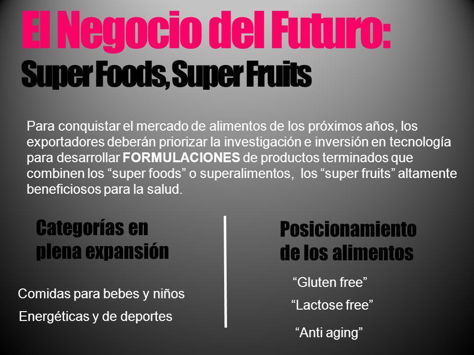 4. Los productos del Futuro