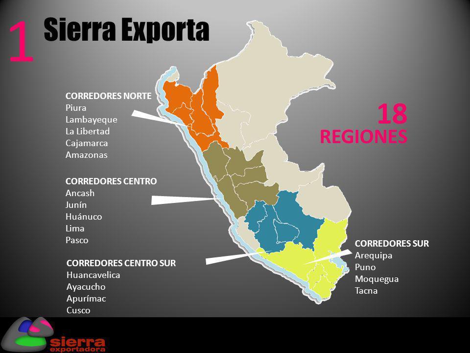 2 Municipio Productivo Concurso Nacional Alcalde Productivo