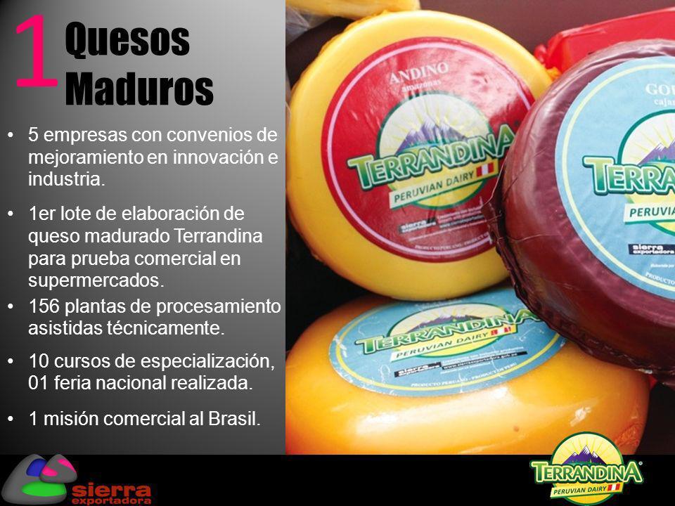 2 Trucha Andina Nuevo Producto 2014: Trucha Ahumada. Campaña nacional