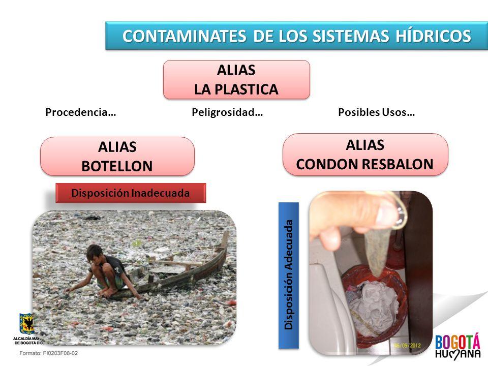 CONTAMINATES DE LOS SISTEMAS HÍDRICOS Disposición Inadecuada