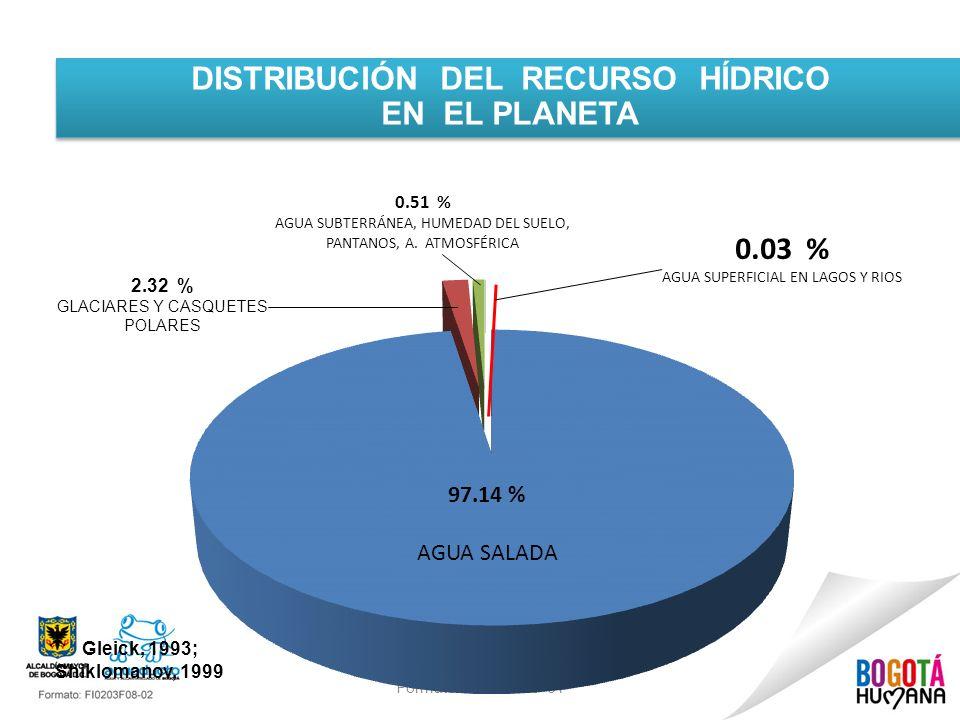 DISTRIBUCIÓN DEL RECURSO HÍDRICO