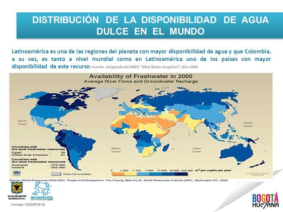 DISTRIBUCIÓN DE LA DISPONIBILIDAD DE AGUA DULCE EN EL MUNDO