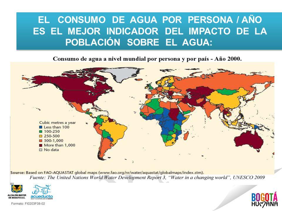 EL CONSUMO DE AGUA POR PERSONA / AÑO