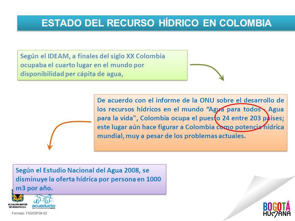 ESTADO DEL RECURSO HÍDRICO EN COLOMBIA