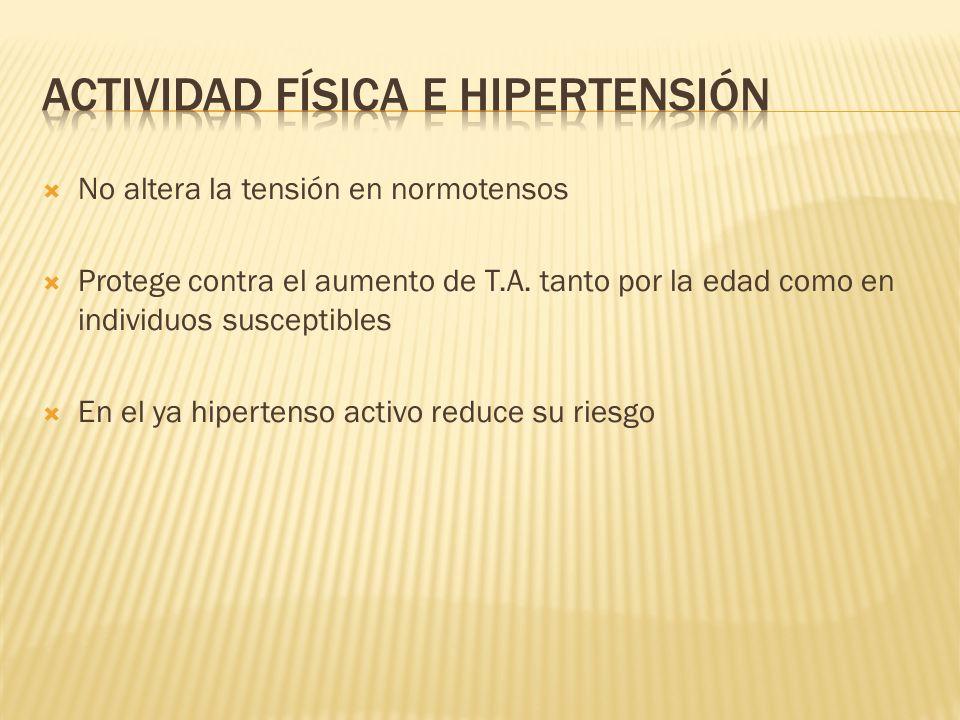 Actividad física e hipertensión