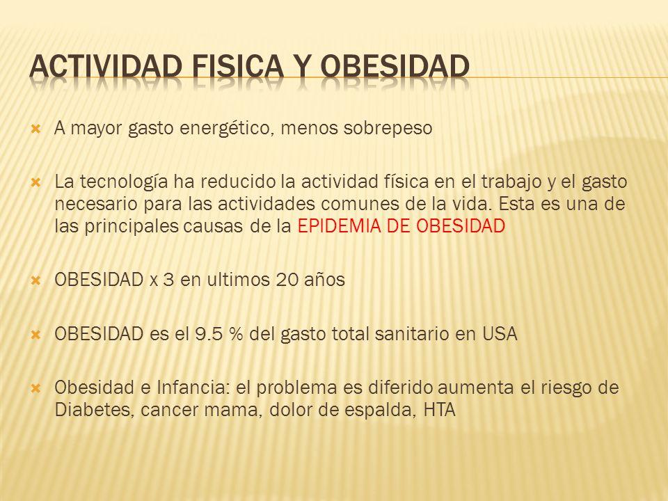 ACTIVIDAD FISICA Y OBESIDAD