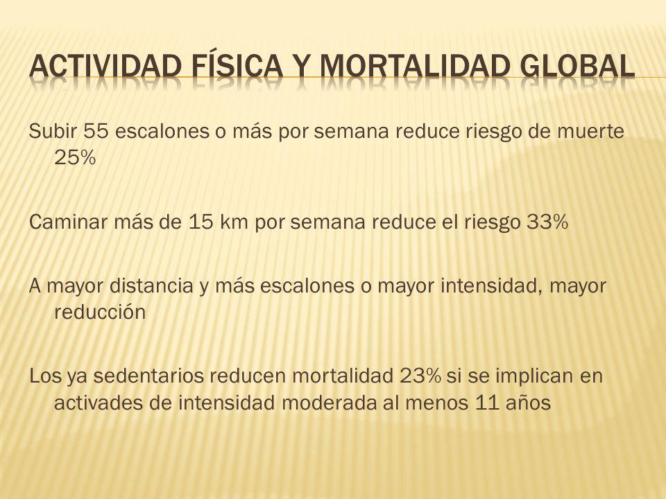 Actividad física y mortalidad global