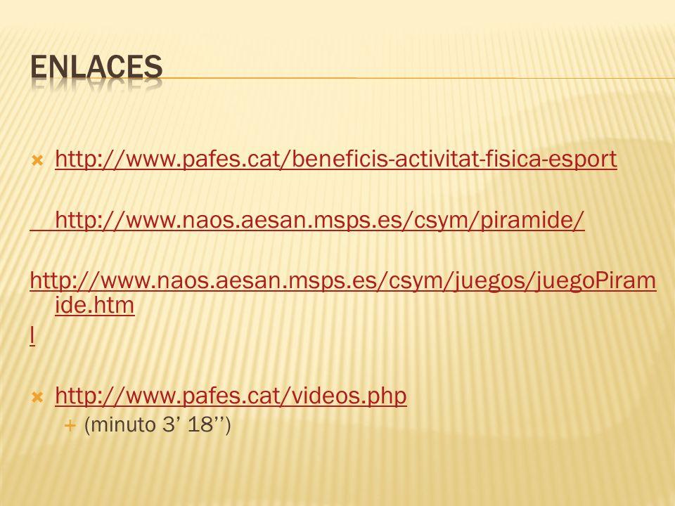 Enlaces http://www.pafes.cat/beneficis-activitat-fisica-esport