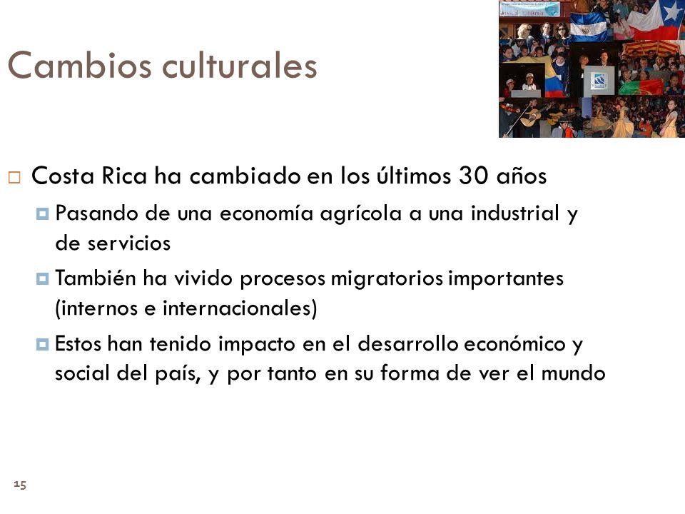 Cambios culturales Costa Rica ha cambiado en los últimos 30 años