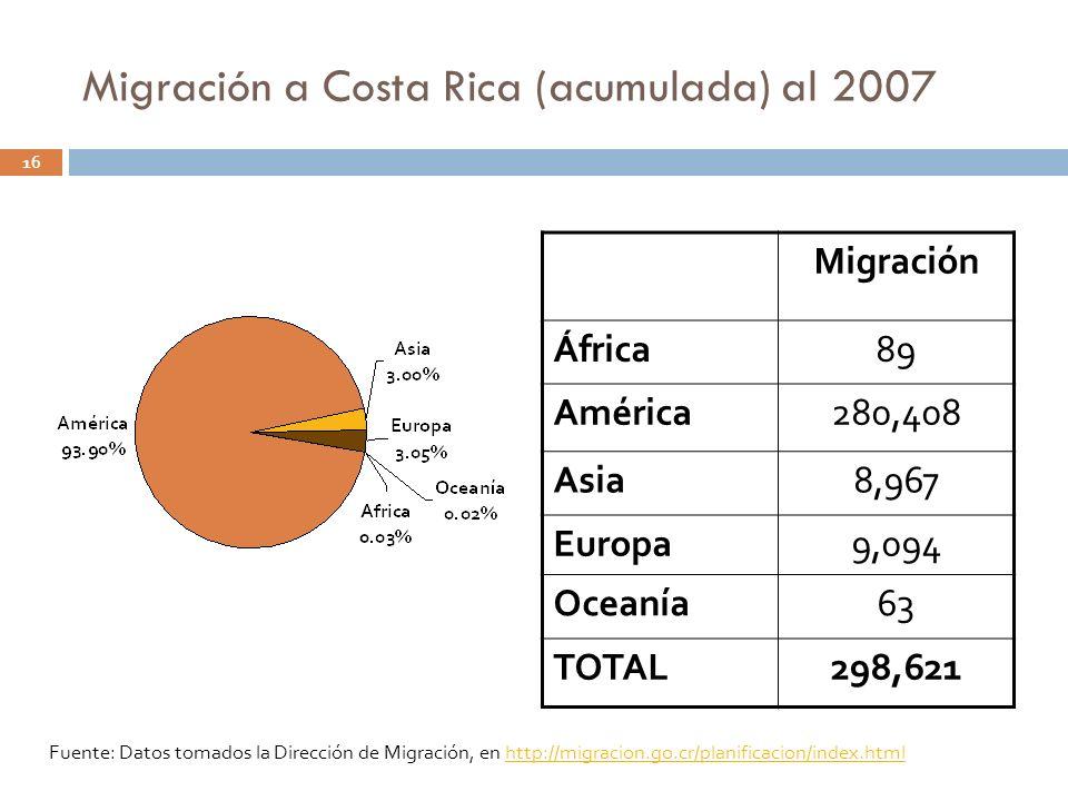 Migración a Costa Rica (acumulada) al 2007