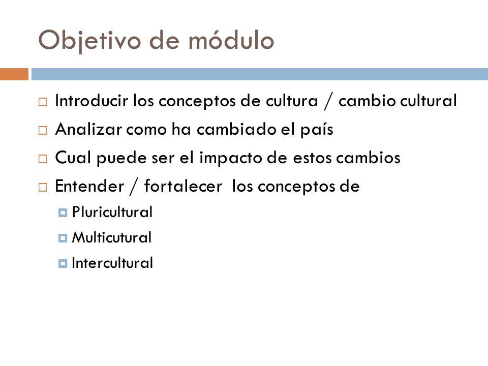 Objetivo de módulo Introducir los conceptos de cultura / cambio cultural. Analizar como ha cambiado el país.