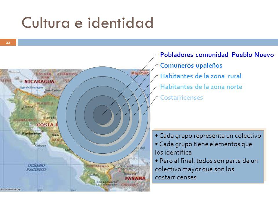 Cultura e identidad Cada grupo representa un colectivo