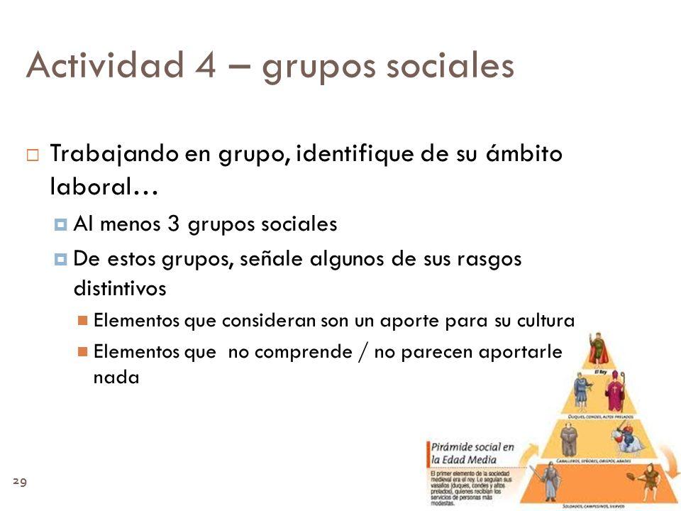 Actividad 4 – grupos sociales