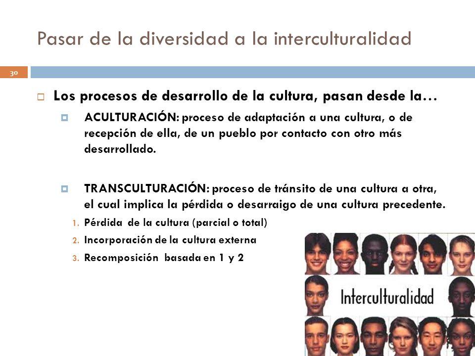 Pasar de la diversidad a la interculturalidad
