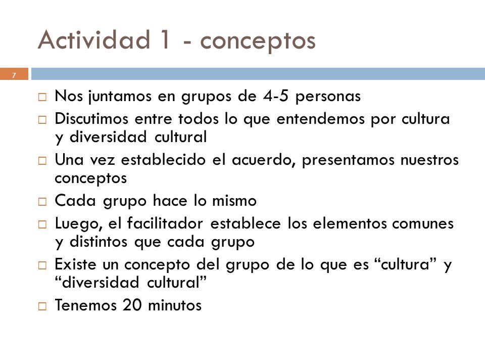 Actividad 1 - conceptos Nos juntamos en grupos de 4-5 personas