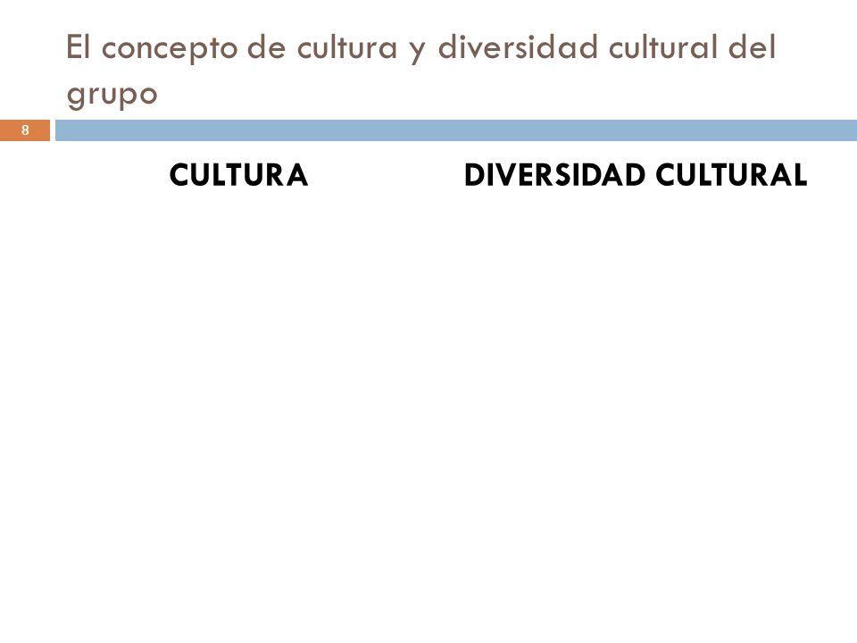 El concepto de cultura y diversidad cultural del grupo