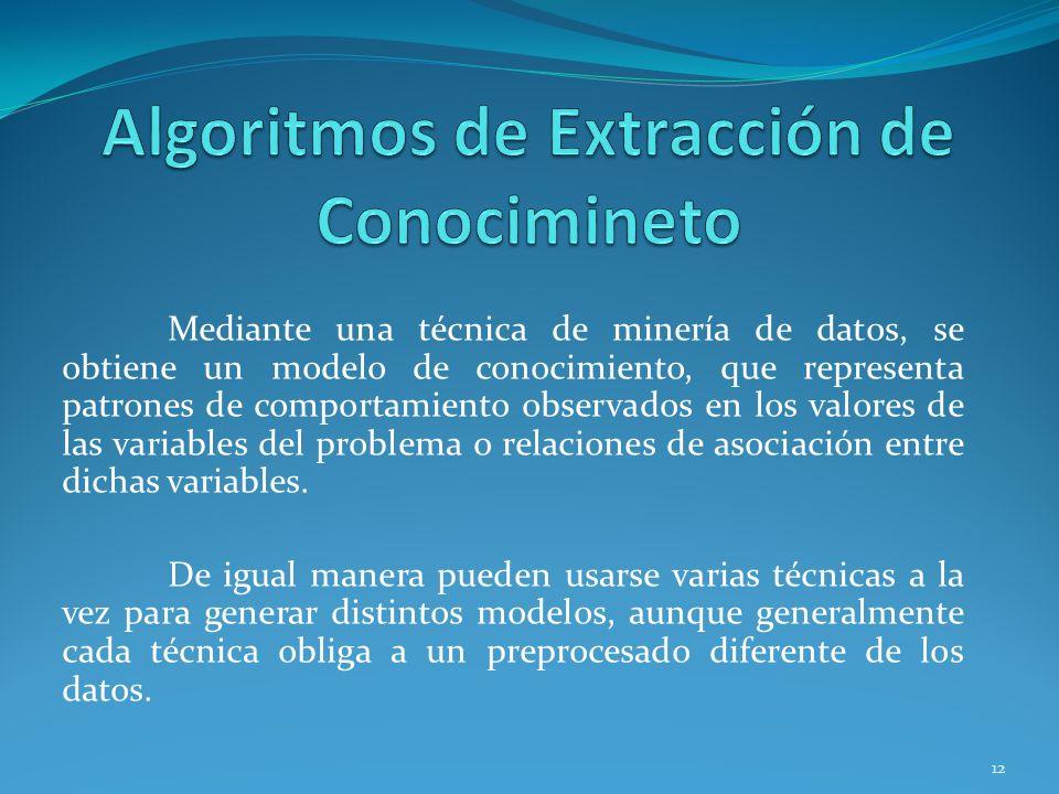 Algoritmos de Extracción de Conocimineto