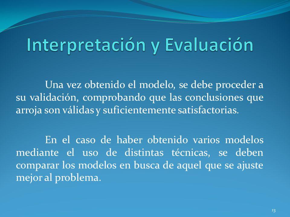 Interpretación y Evaluación