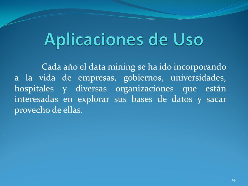 Aplicaciones de Uso