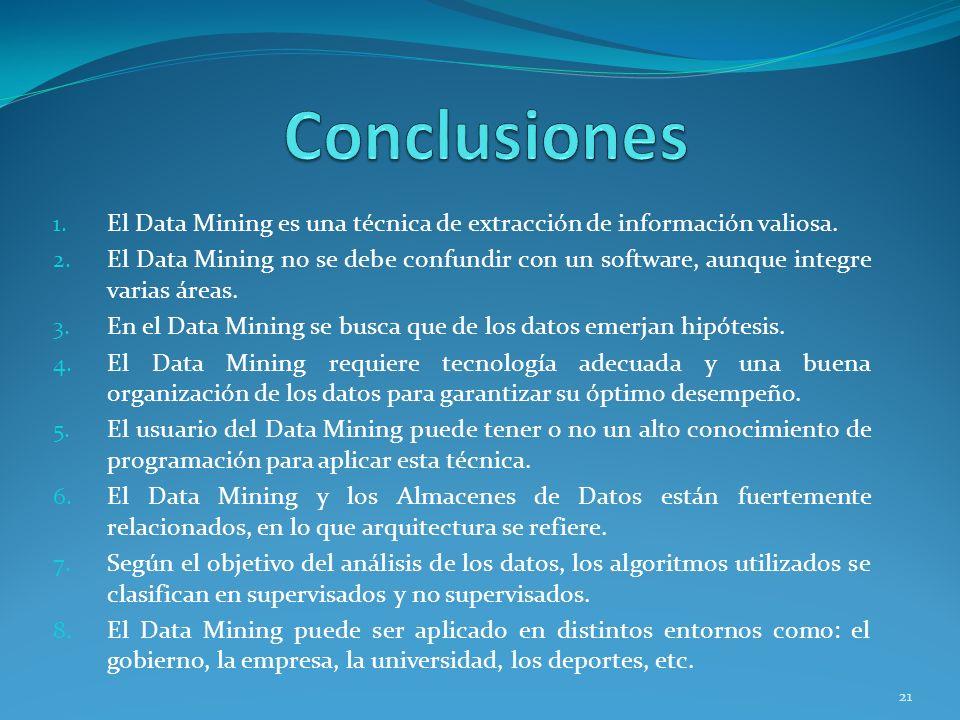 Conclusiones El Data Mining es una técnica de extracción de información valiosa.