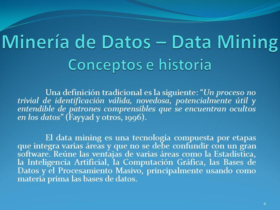 Minería de Datos – Data Mining Conceptos e historia