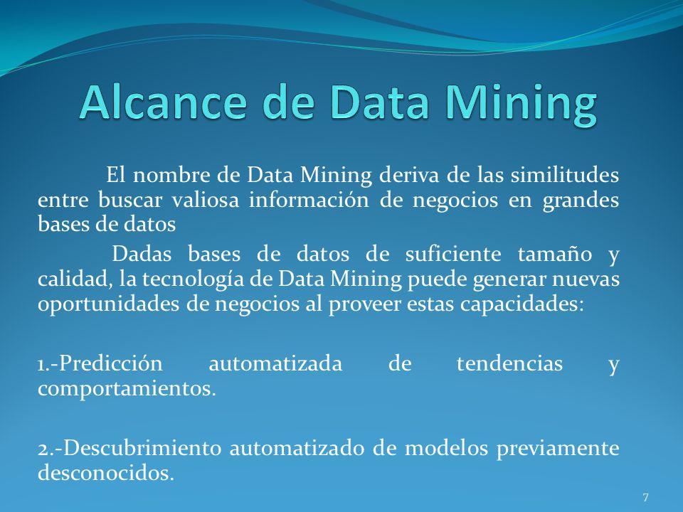 Alcance de Data Mining El nombre de Data Mining deriva de las similitudes entre buscar valiosa información de negocios en grandes bases de datos.