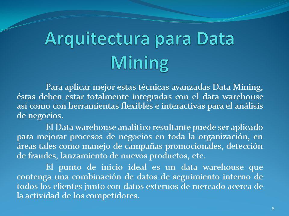 Arquitectura para Data Mining