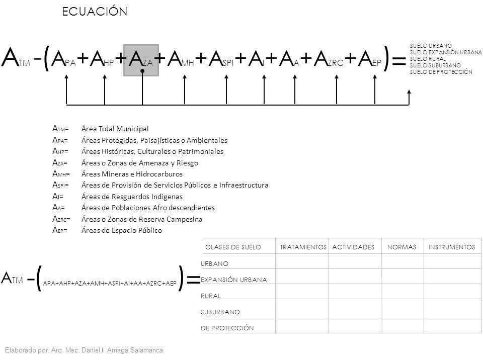 (APA+AHP+AZA+AMH+ASPI+AI+AA+AZRC+AEP) =