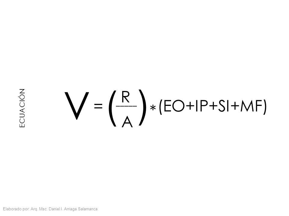 ) V R = (EO+IP+SI+MF) * A _____ ECUACIÓN