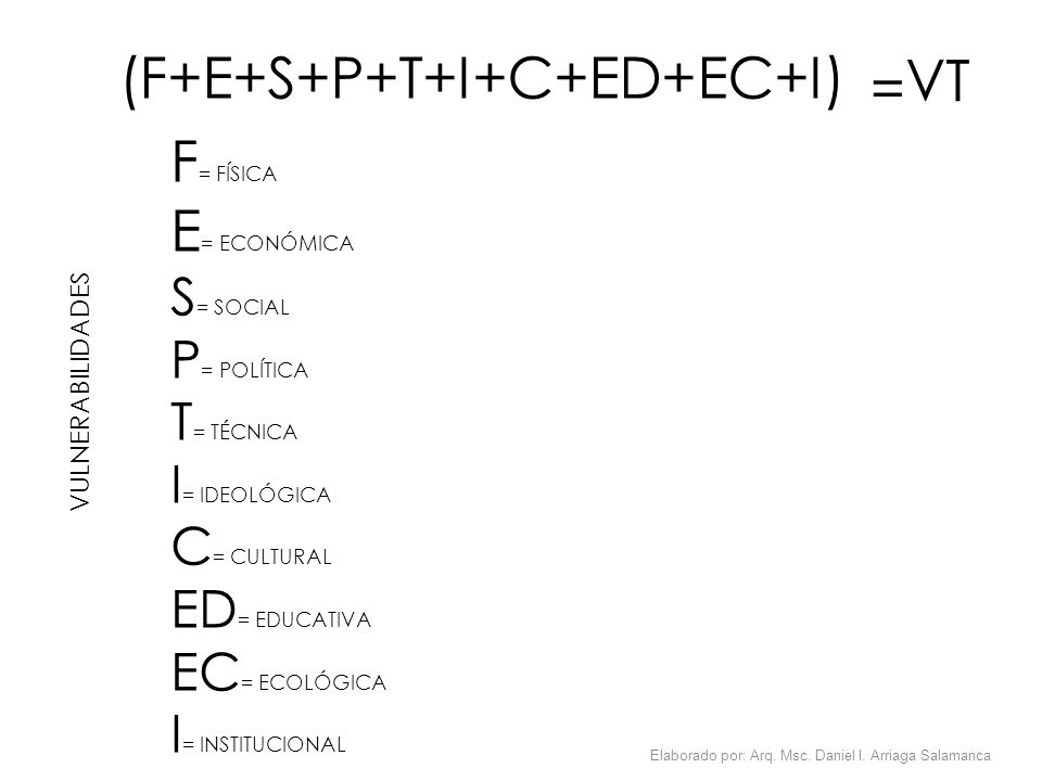 (F+E+S+P+T+I+C+ED+EC+I)