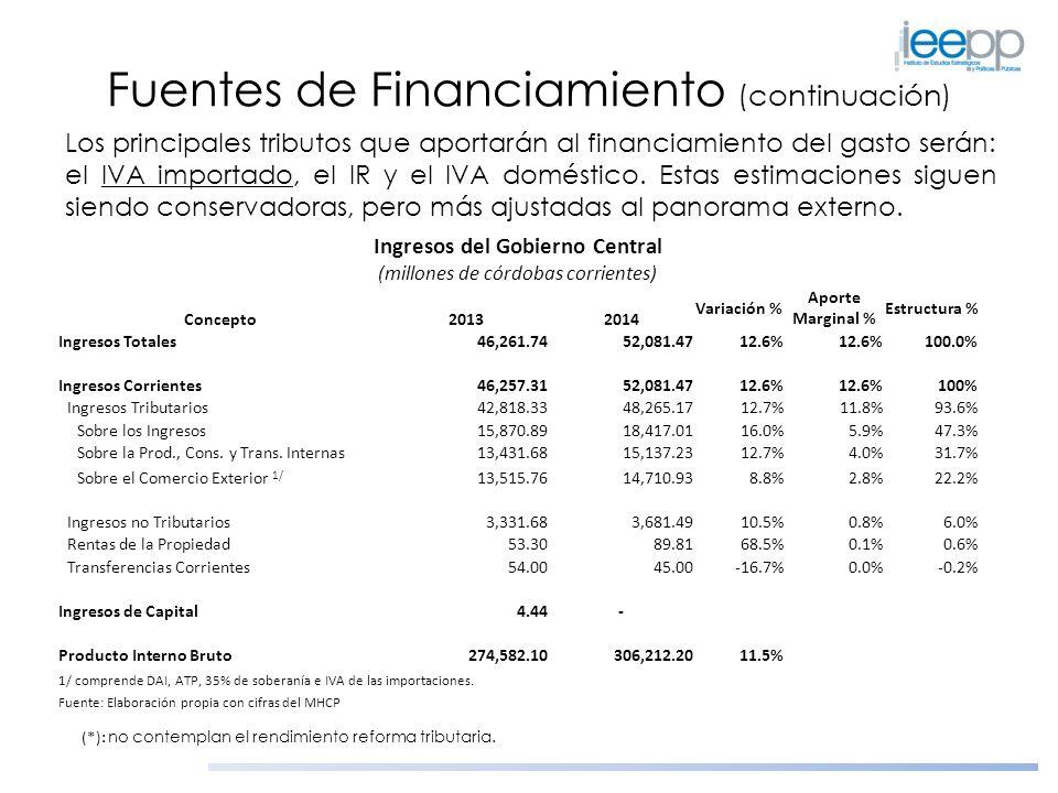 Fuentes de Financiamiento (continuación)