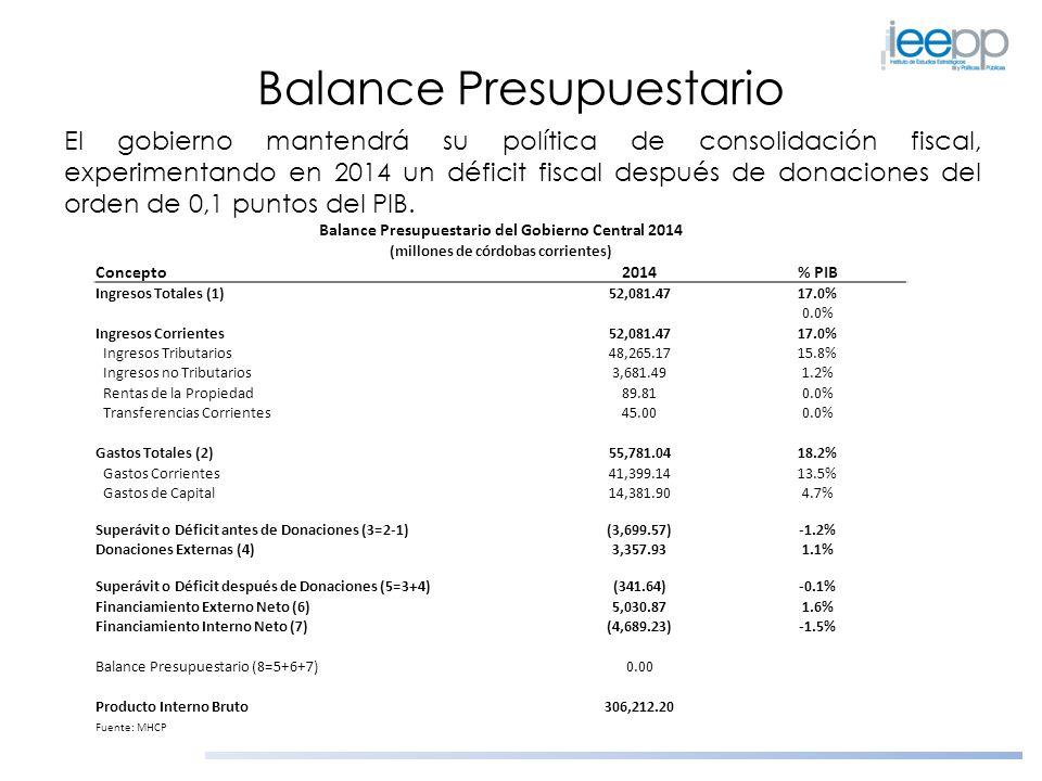 Balance Presupuestario