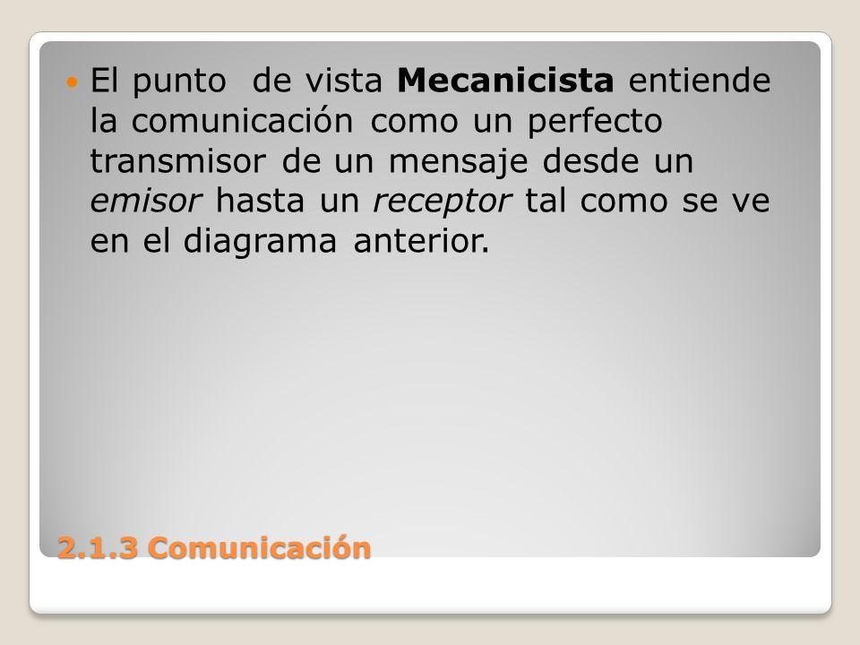 El punto de vista Mecanicista entiende la comunicación como un perfecto transmisor de un mensaje desde un emisor hasta un receptor tal como se ve en el diagrama anterior.