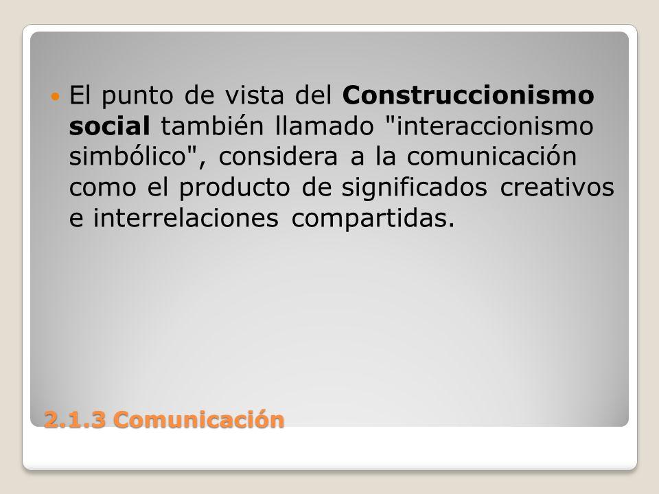 El punto de vista del Construccionismo social también llamado interaccionismo simbólico , considera a la comunicación como el producto de significados creativos e interrelaciones compartidas.
