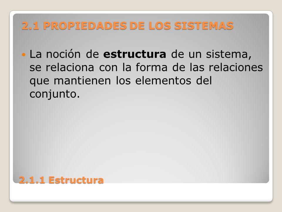 2.1 PROPIEDADES DE LOS SISTEMAS