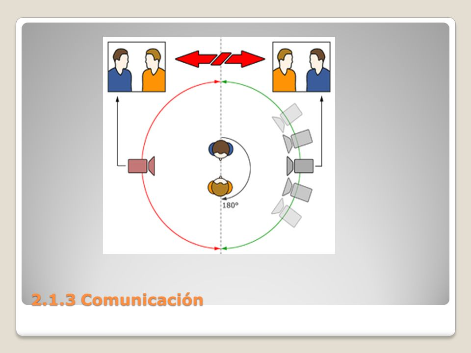 2.1.3 Comunicación