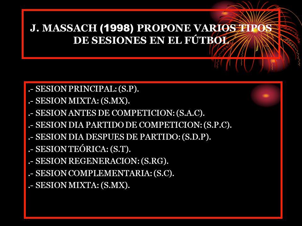 J. MASSACH (1998) PROPONE VARIOS TIPOS DE SESIONES EN EL FÚTBOL