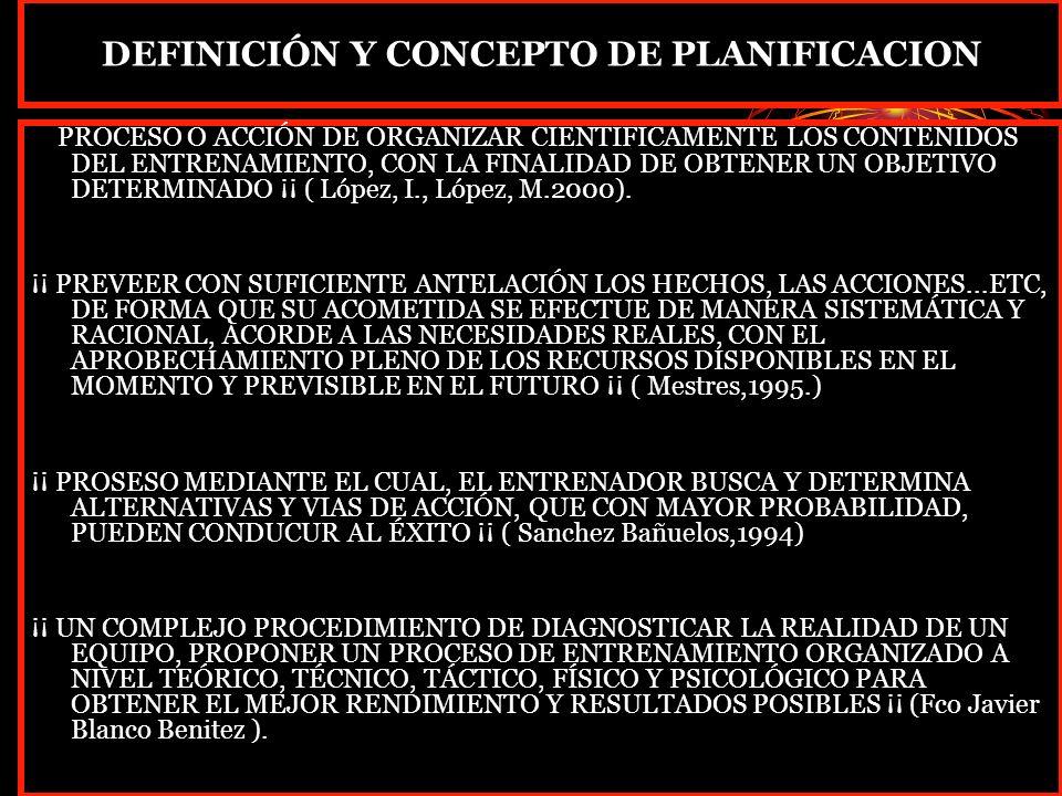 DEFINICIÓN Y CONCEPTO DE PLANIFICACION