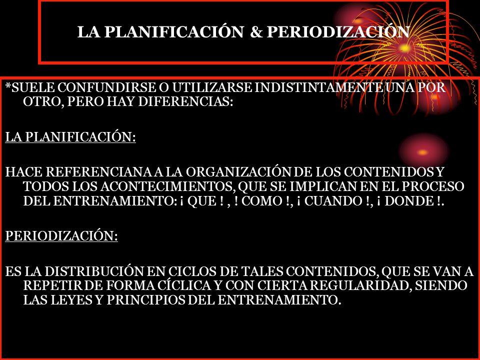 LA PLANIFICACIÓN & PERIODIZACIÓN
