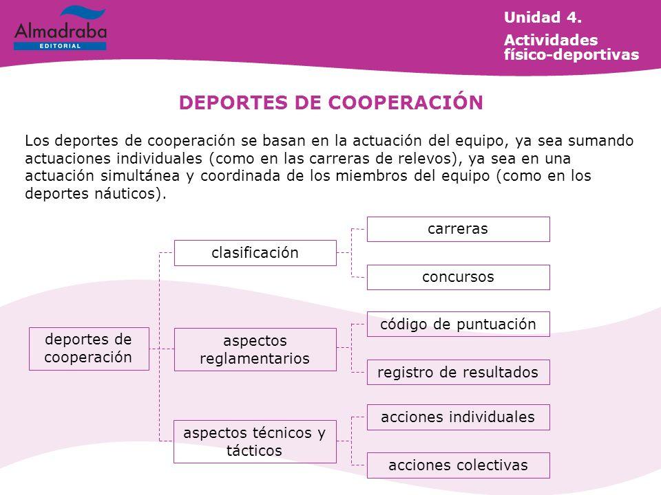 DEPORTES DE COOPERACIÓN