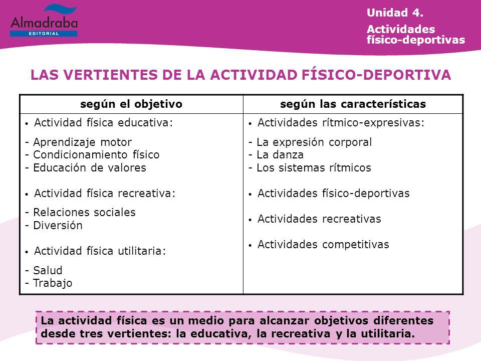LAS VERTIENTES DE LA ACTIVIDAD FÍSICO-DEPORTIVA