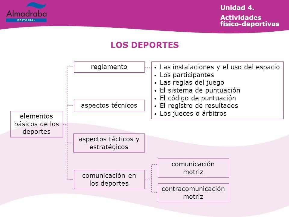LOS DEPORTES Unidad 4. Actividades físico-deportivas reglamento