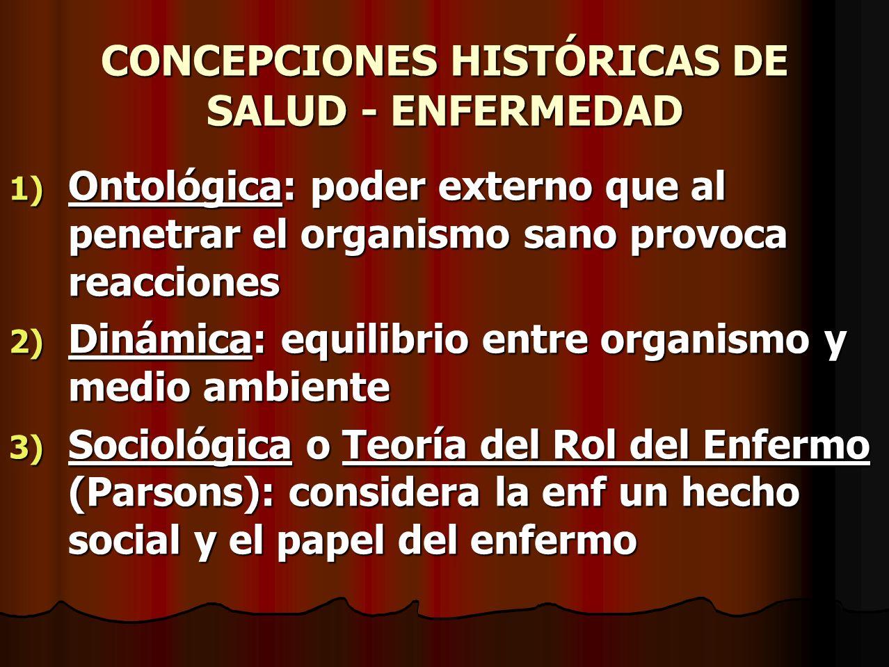 CONCEPCIONES HISTÓRICAS DE SALUD - ENFERMEDAD