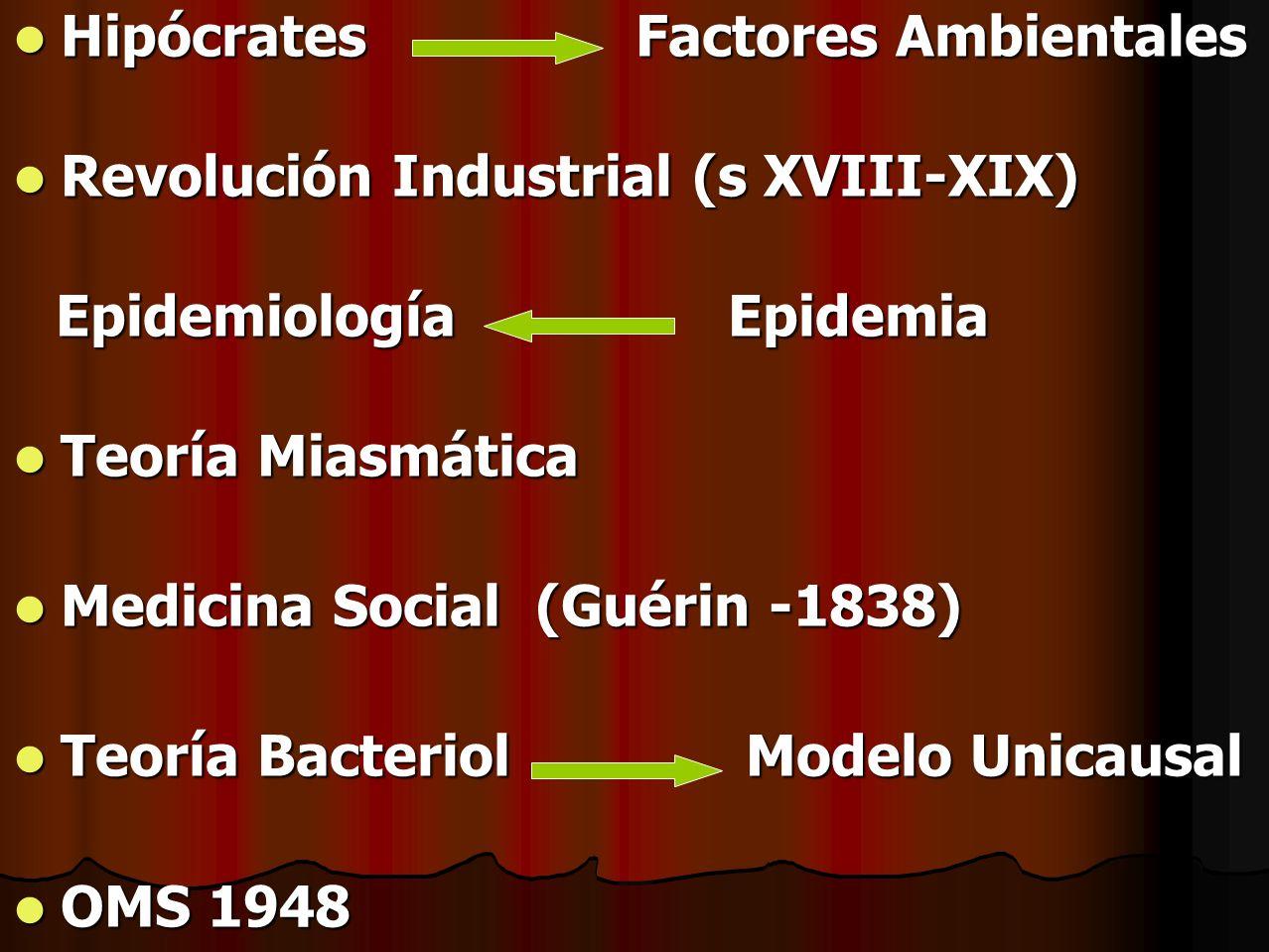 Hipócrates Factores Ambientales Revolución Industrial (s XVIII-XIX)