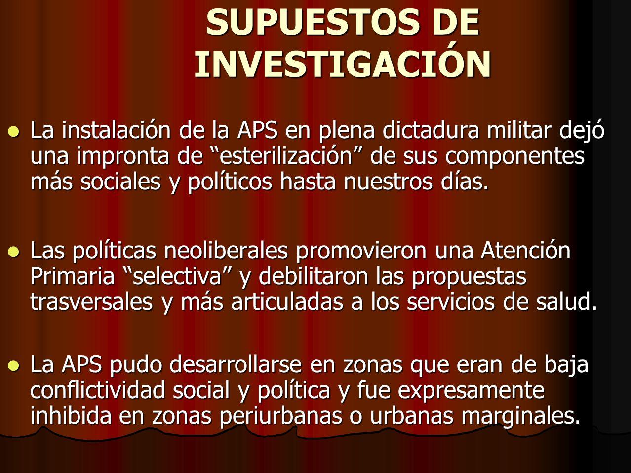 SUPUESTOS DE INVESTIGACIÓN