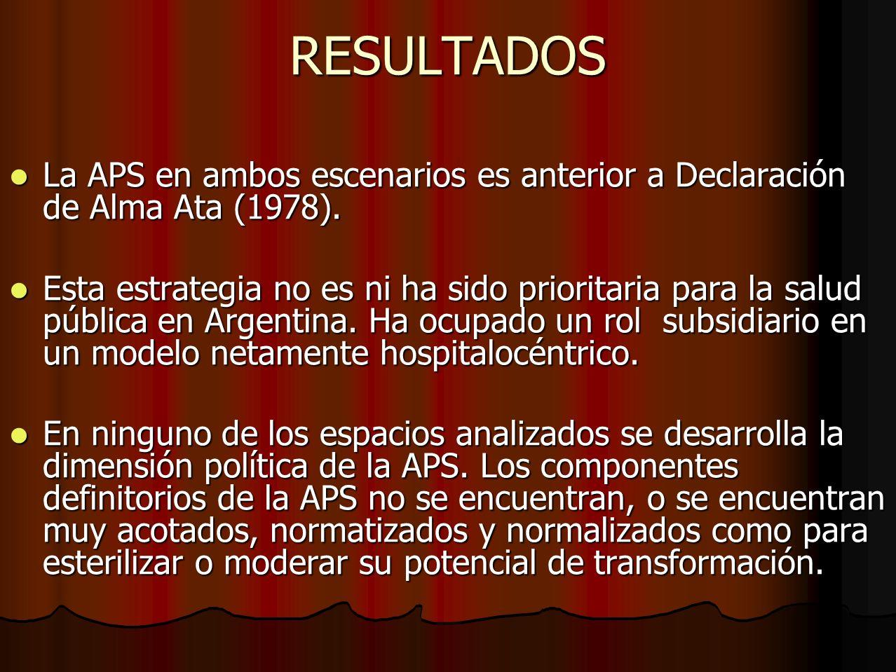 RESULTADOS La APS en ambos escenarios es anterior a Declaración de Alma Ata (1978).