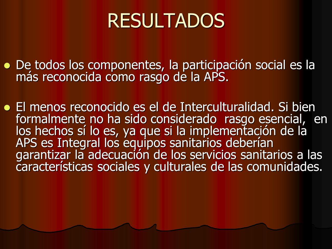 RESULTADOS De todos los componentes, la participación social es la más reconocida como rasgo de la APS.