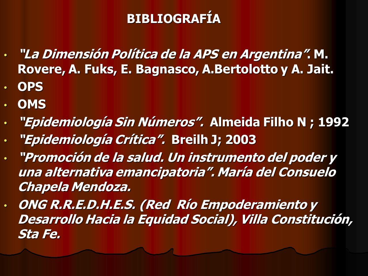 BIBLIOGRAFÍA La Dimensión Política de la APS en Argentina . M. Rovere, A. Fuks, E. Bagnasco, A.Bertolotto y A. Jait.
